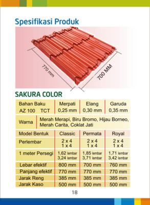Sakura permata merah merapi 2 X 4 tebal tct 0,30 mm