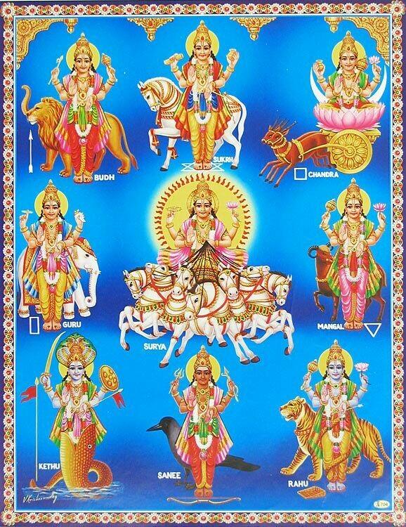 Nakshatra Shanthi Or Navagraha Shanthi Puja