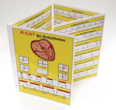 R-CAT for Arrhythmias