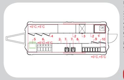 Техническое оснащение мобильной кухни