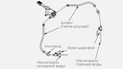 Комплект гх для рукомойника Kayman РМН-400/320