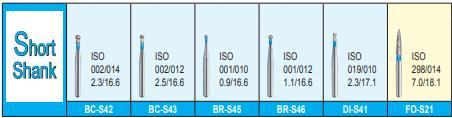 MANI DIA BURS (STANDARD :106-125 μm)-SHORT SHANK- PACK OF 5 BURS