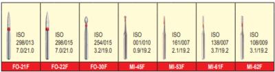 MANI DIA BURS (FINE :53-63 μm)-FO, MI, PRO, TC, TF, TR, WR SERIES- PACK OF 5 BURS