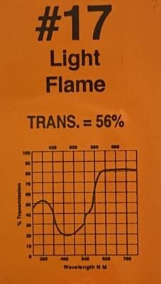 "LIGHT FLAME 20"" X 24"""
