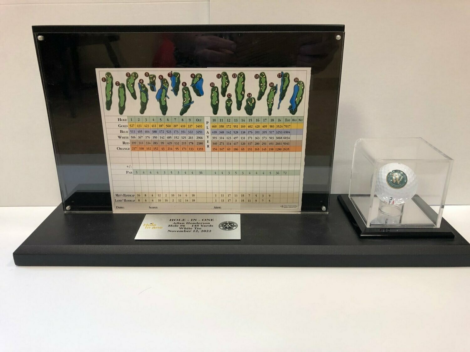 Score Card Display