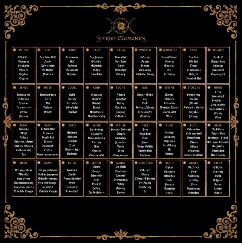 Lenormand Häuserschablone 9er Tafel Tuch 60x60 cm