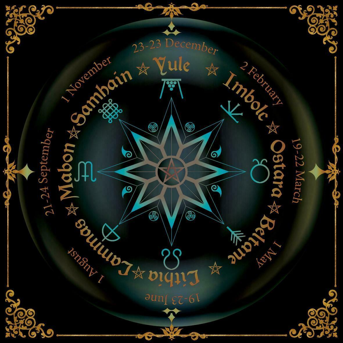Lenormand / Tarot Tuch Jahreskreis Mystic
