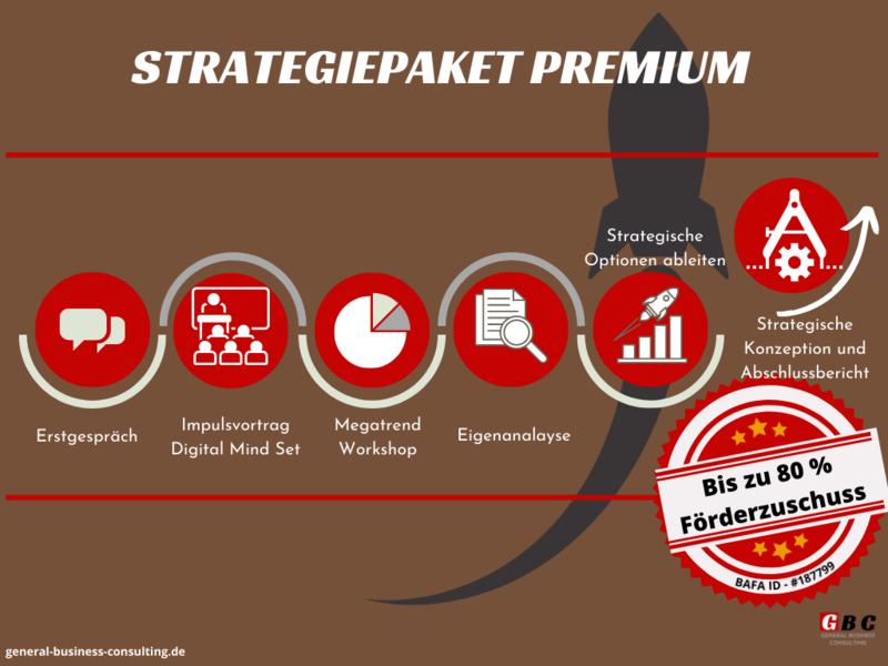Strategiepaket Premium