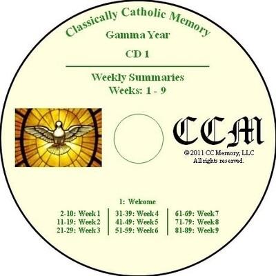 CCM Gamma Year Audio CD