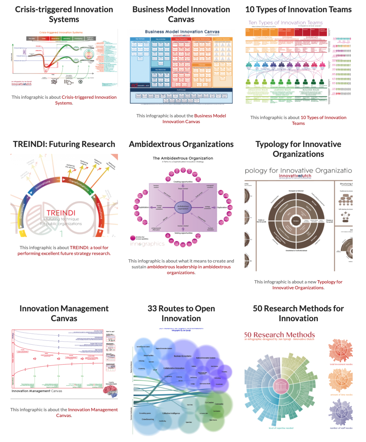 Innovation Toolbox: 19 infographics
