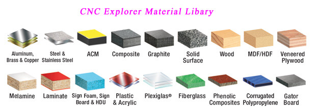 CNC Explorer Materials Add-on  Library