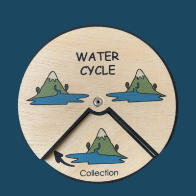 Water Life Cycle