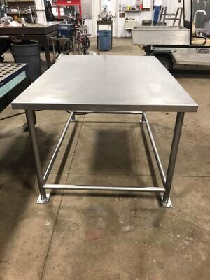 New Table - #3102