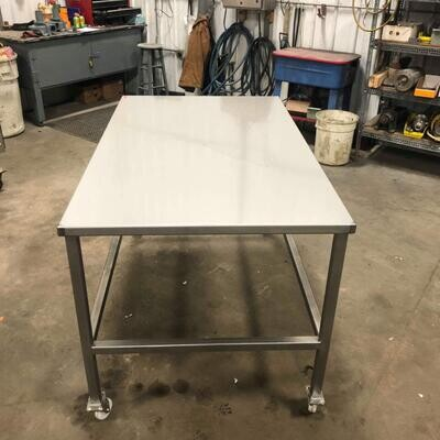 New Table - #3061