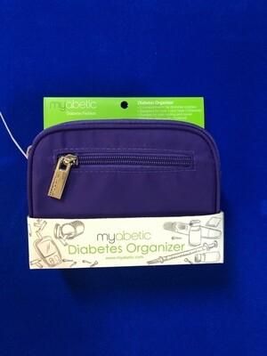 Myabetic Diabetes Cases