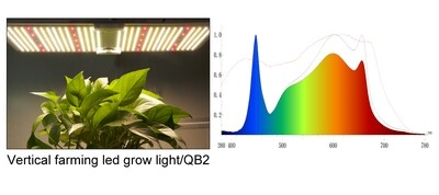 Quantum Board Dimmable Grow Light 220W