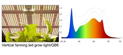 Quantum Board Dimmable Grow Light 660W
