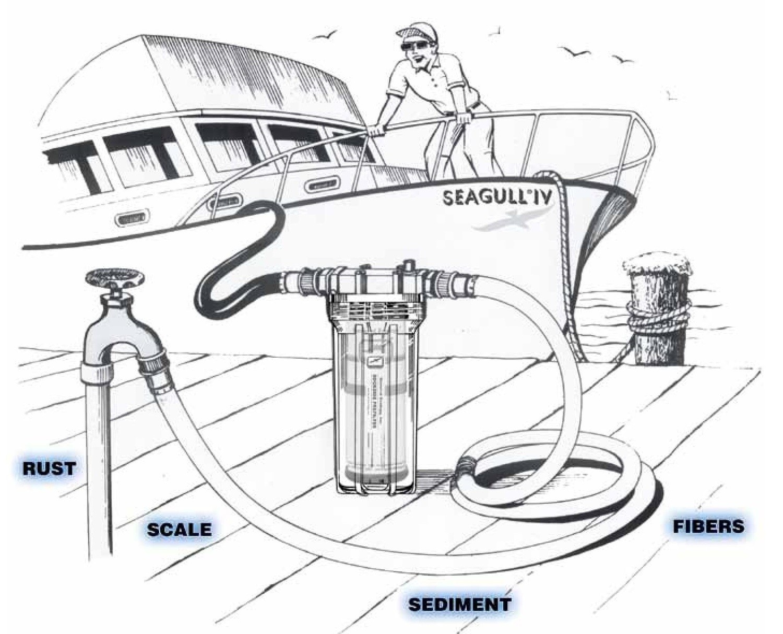Dockside Pre-filtration System