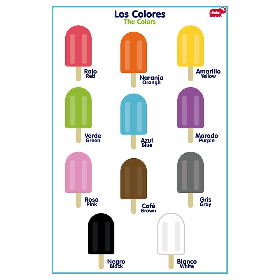 Lamina Colores y Figuras