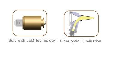 LED bulb 109 for OT10C