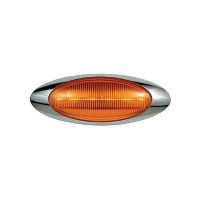 Millennium M4 LED Light