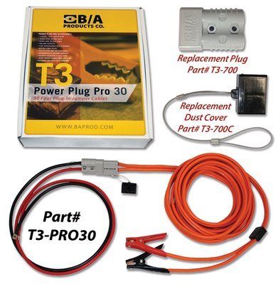 Power Plug Pro Kit