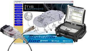 Toyota Techstream Dealer Package