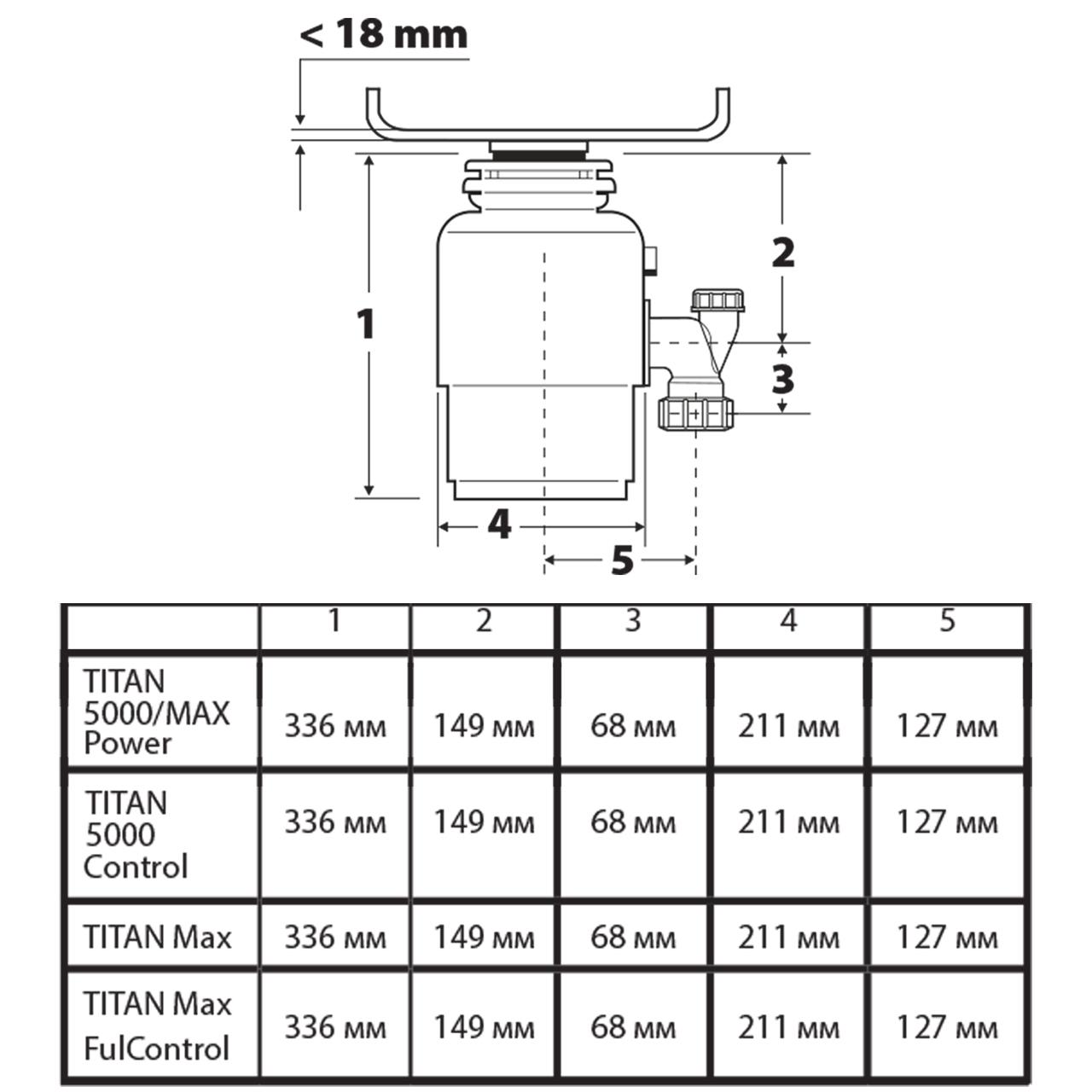 Trituradora Titan Max Power (full control)