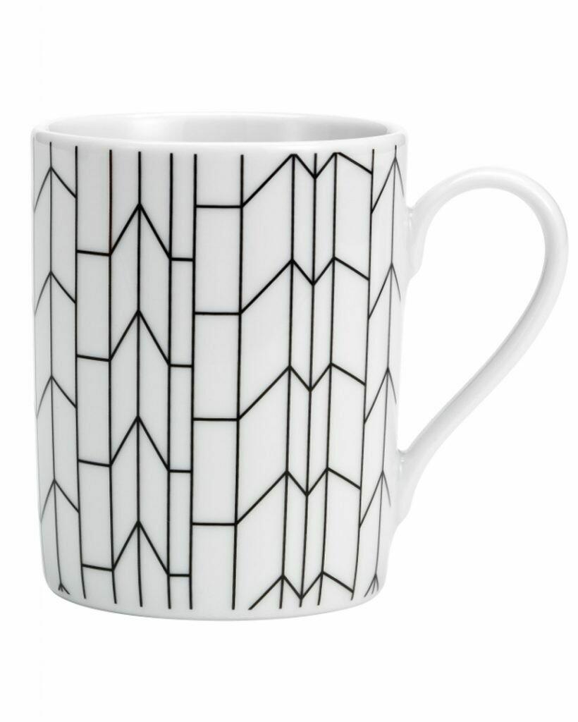 Coffee Mugs Graph