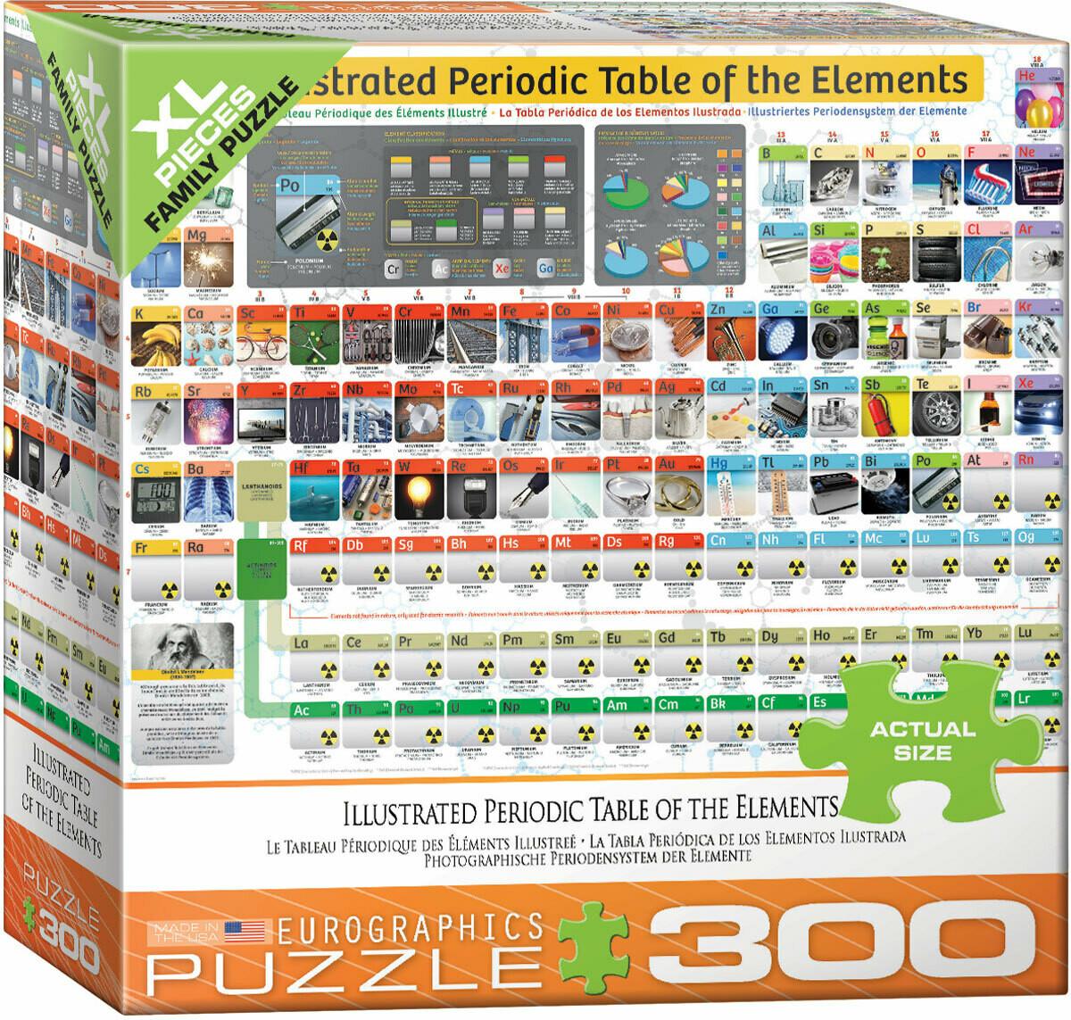 Illustrated Periodic Table 300 Pc