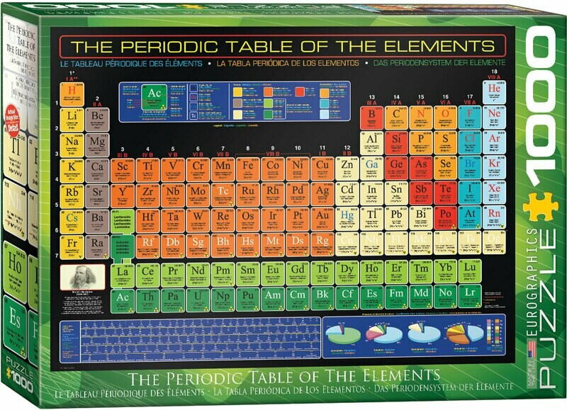 The Periodic Table Of Elements 1000 Pc