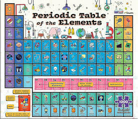 Periodic Table Of Elements 1000 Pc