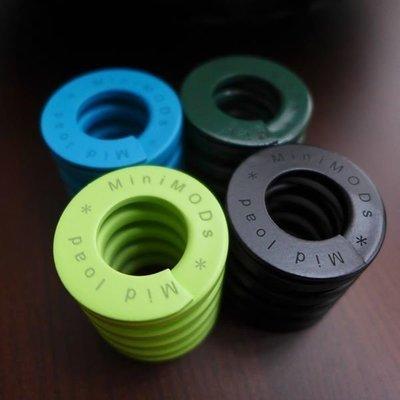Brompton Chubby Colour Rear Shock Refill Option