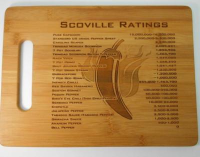 Scoville Units Cutting Board