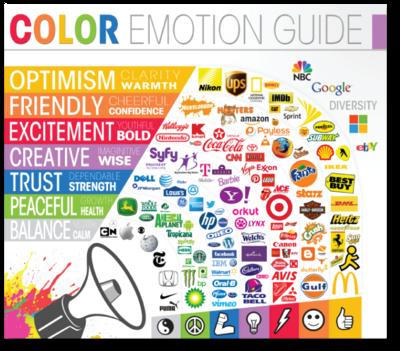 High End Logo Design inc Brand Guide