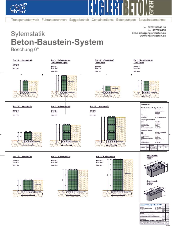 Betonstein40 80/40/40