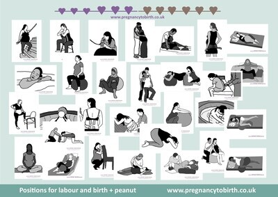 Positions for labour and birth - print-your-own card set