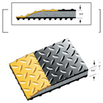 Rhino Diamond Plate/Knob Back ™ Anti-Fatigue Mats