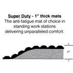 Rhino Reflex® Anti-Fatigue Mats