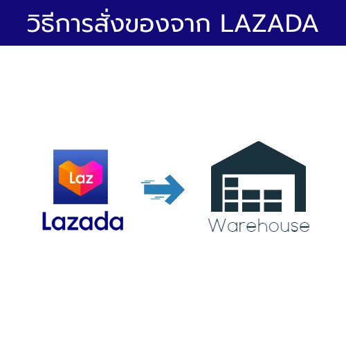 วิธีการสั่งของจาก Lazada และส่งมายัง Warehouse
