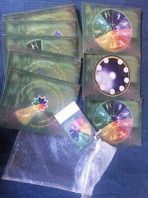 Enneagram 9 Paths to Oneness Cards