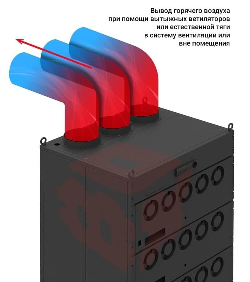 Шкаф с каналом для горячего воздуха (установка 6 шт. Cryptone-21/12)
