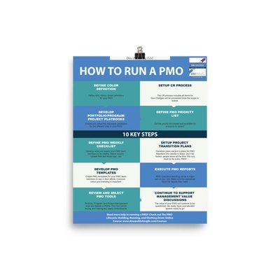 The PMO Lifecycle: Building, Running, and Shutting Down - How to Run a PMO Poster