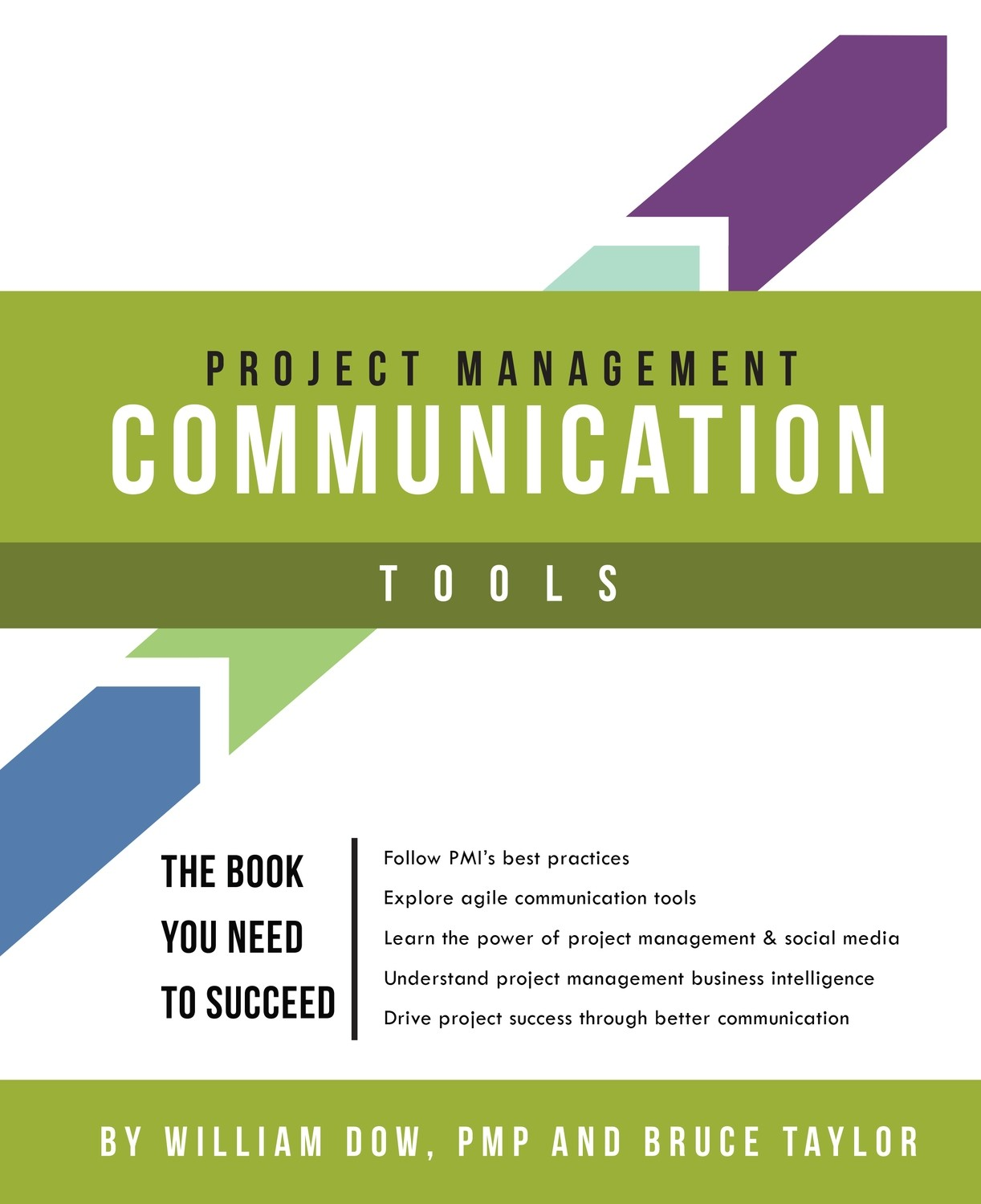 Project Communiction Tools - Planning Questions