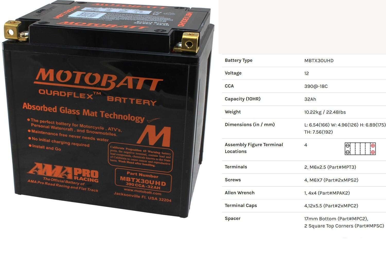 Batteria Motobatt MBTX30UHD precaricata sigillata Moto Guzzi V65 Polizia - 650