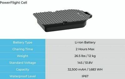 Waydoo One Batterie
