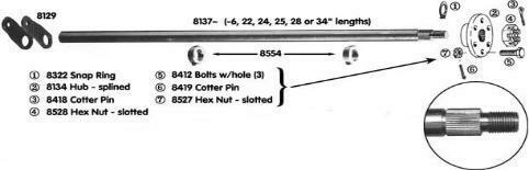 "COMPLET STEERING KIT 5/8"" X 34"""