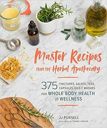 Master Recipes Book
