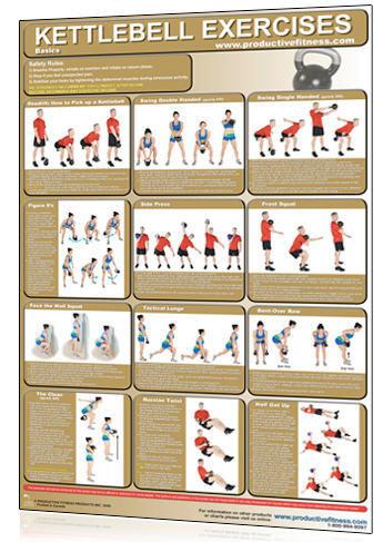 Fitness & Tränings Planscher Laminerade 60 x 90cm