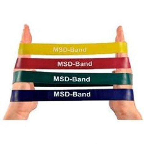 MVS Band Loop , förpack m 10 st el. Set m 4st